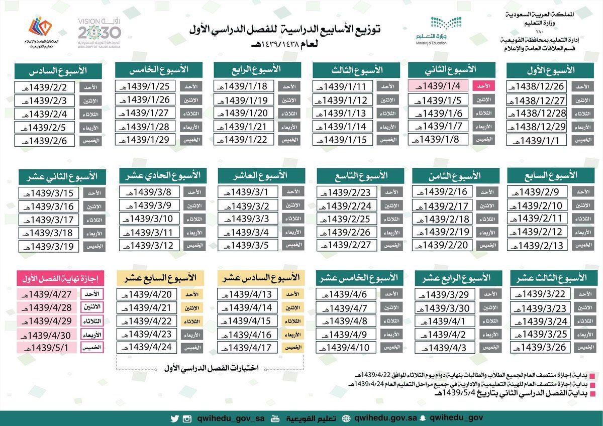 توزيع الأسابيع الدراسية للفصل الأول للعام الدراسي 1439 1438هـ صحيفة الميدان التعليمي الإلكترونية School Prints Periodic Table