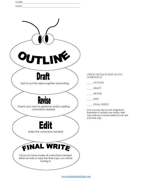 Printable Writing Process And Essay SetUp And Outline Also
