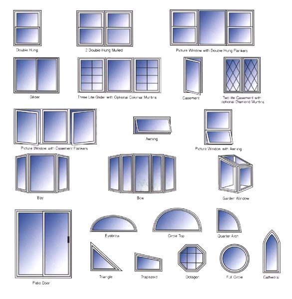 Types of windows housing interior design facs for Types of windows