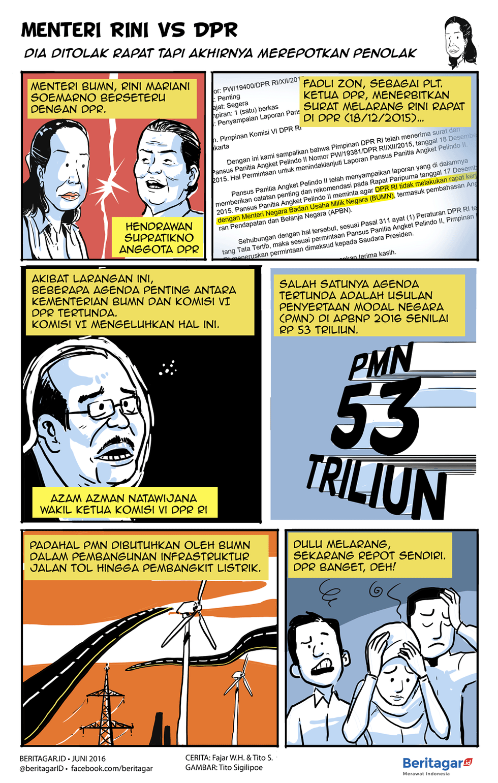 Lucu Bahasa Sunda Tentang Cinta Terbaru Komik Sunda Lucu Taukmontauk Taukmontauk