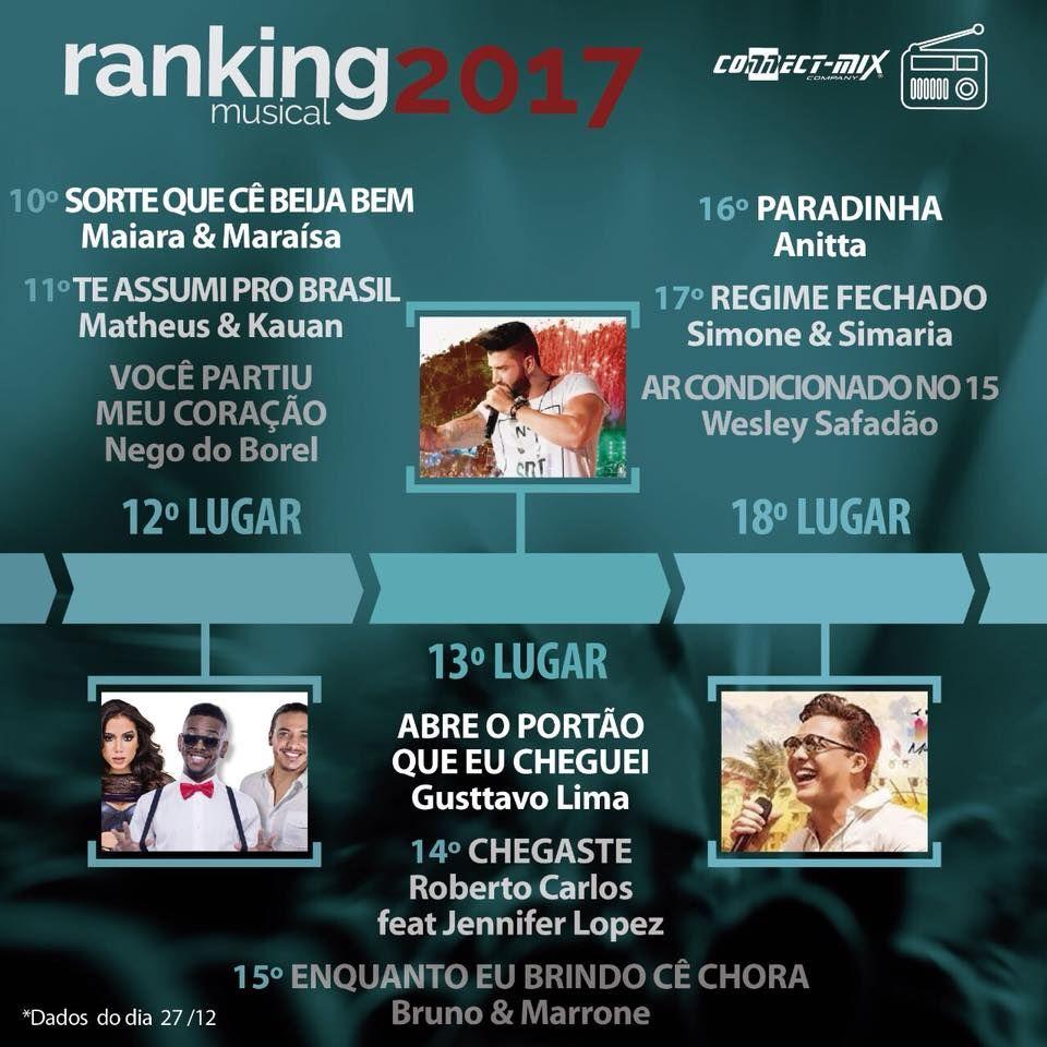 As Musicas Mais Tocadas Em 2017 Nas Radios De Todo Brasil