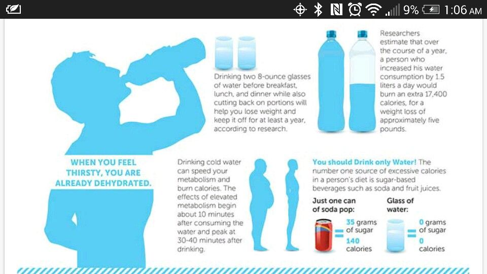 Health Effects Of Not Drinking Enough Water