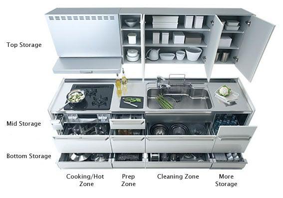 Kitchen Along One Wall