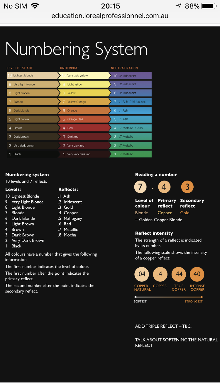L Oreal Numbering System Colored Hair Tips Ammonia Free Hair Color Hair Color Chart