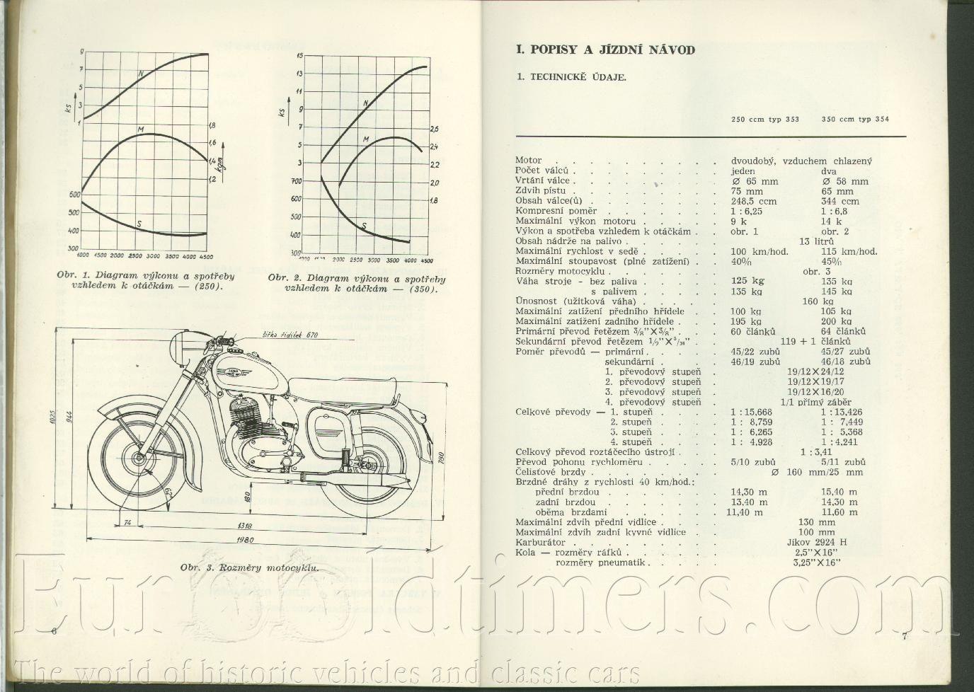 01a6458eae6d3e94735138d86e19a946 2130 best มอเตอร์ไซค์ images on pinterest biking, mopeds and jawa 350 wiring diagram at alyssarenee.co