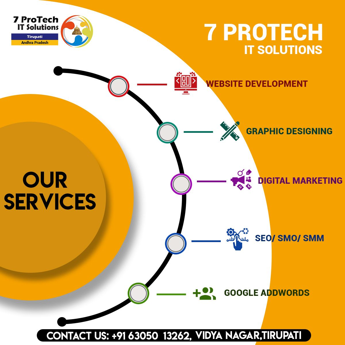 7protech It Solutions Powered By Usa Based It Profound Is One Of The Leading Company In Tirupati Wh Digital Marketing Graphic Design Digital Marketing Services