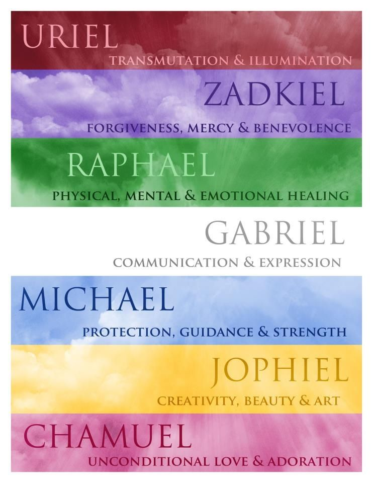 7 Archangels Symbols | Archangels, their colors and ... |7 Archangels Names And Meanings