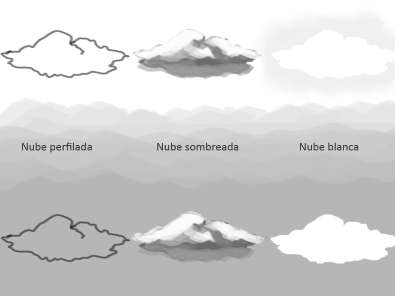 como dibujar nubes  Cerca amb Google  Dibujos y Arte  Pinterest
