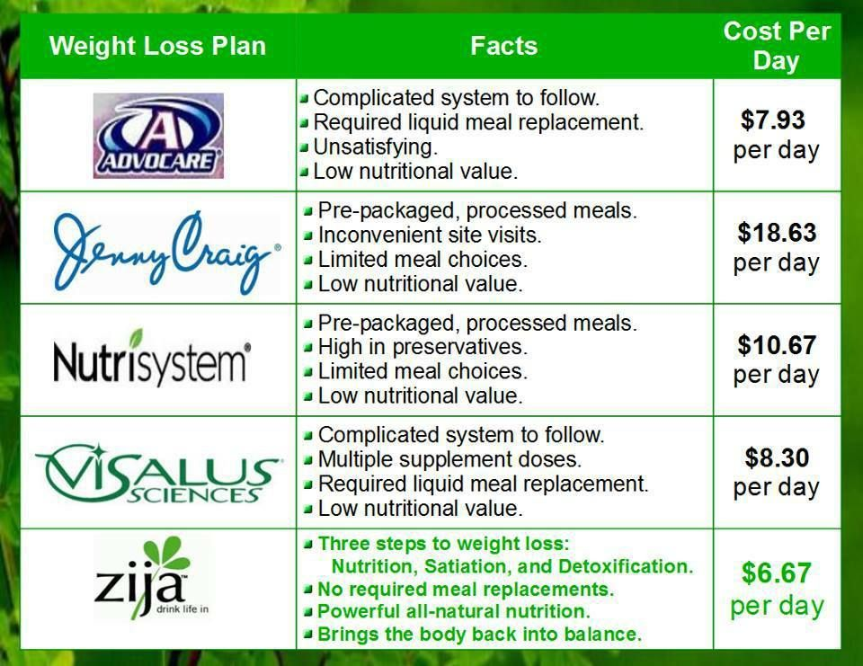 Choose Eating REAL Food with a System that works ...