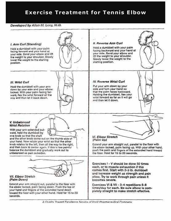 Tennis Elbow Rehab Elbow Exercises Tennis Elbow Tennis Elbow Exercises