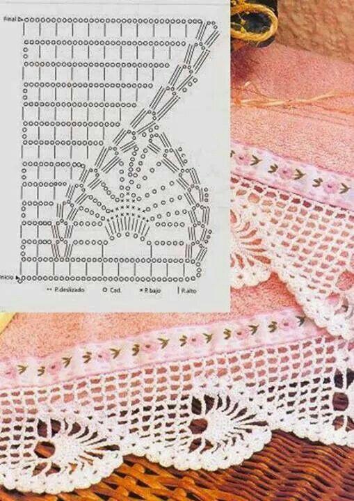 Punto piña bordes | Äärepitsid | Pinterest | Croché, Ganchillo and ...