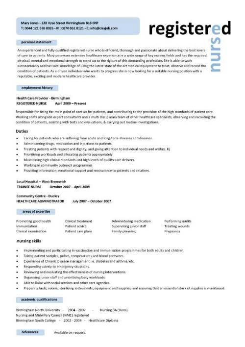 cv template nursing