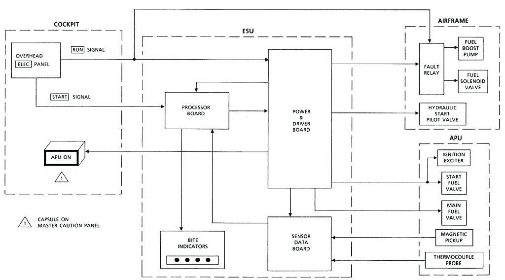 Wiring Diagram Symbols For Car - bookingritzcarlton.info   Electrical  schematic symbols, Diagram, Block diagramPinterest