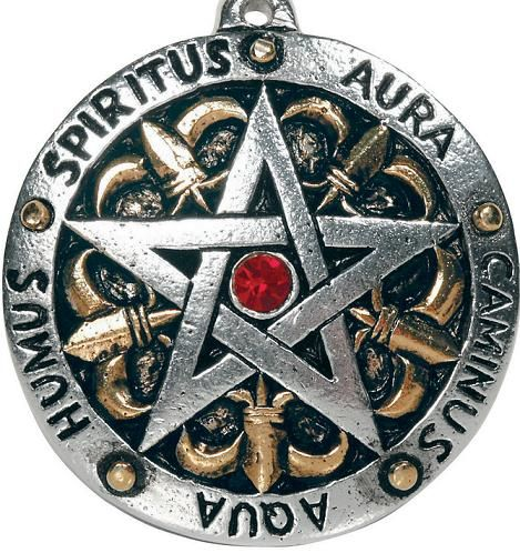 Protection Symbols Against Demons X3cbx3eprotectionx3cbx3e Tips And