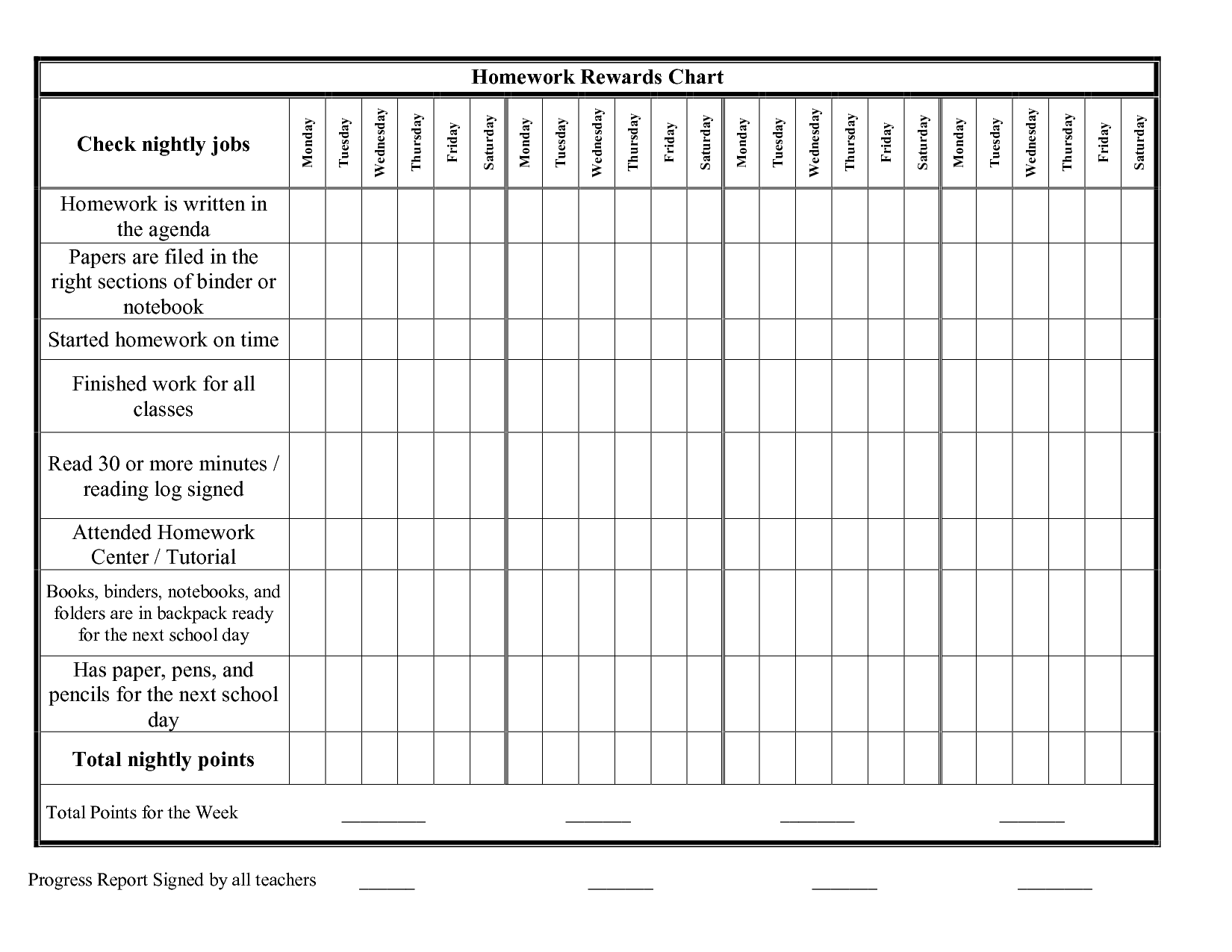 free reward chart templates – Sample Star Chart Template