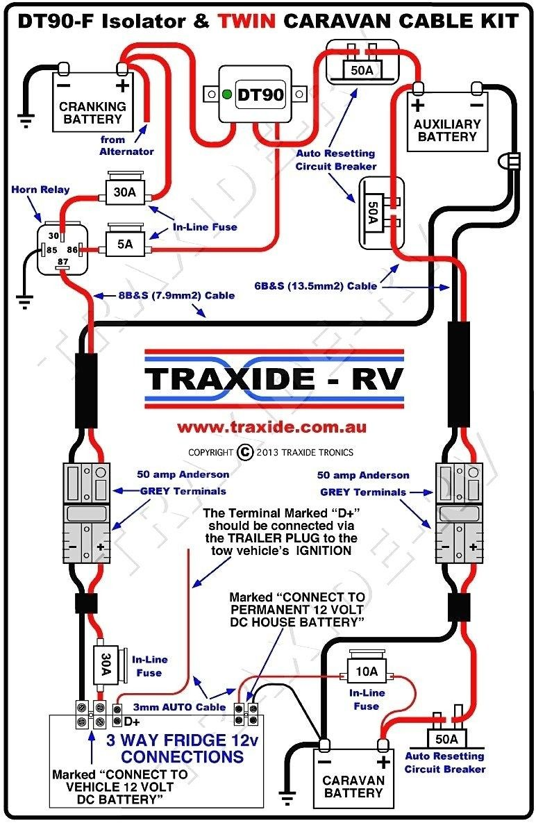 7 Blade Trailer Wiring Diagram Inspirational in 2020