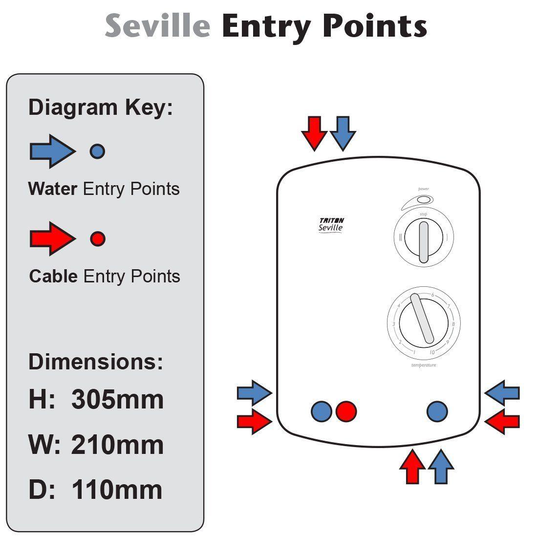Triton Seville 10 5kw Electric Shower Amazon Co Uk Diy Tools Triton Showers Seville Triton