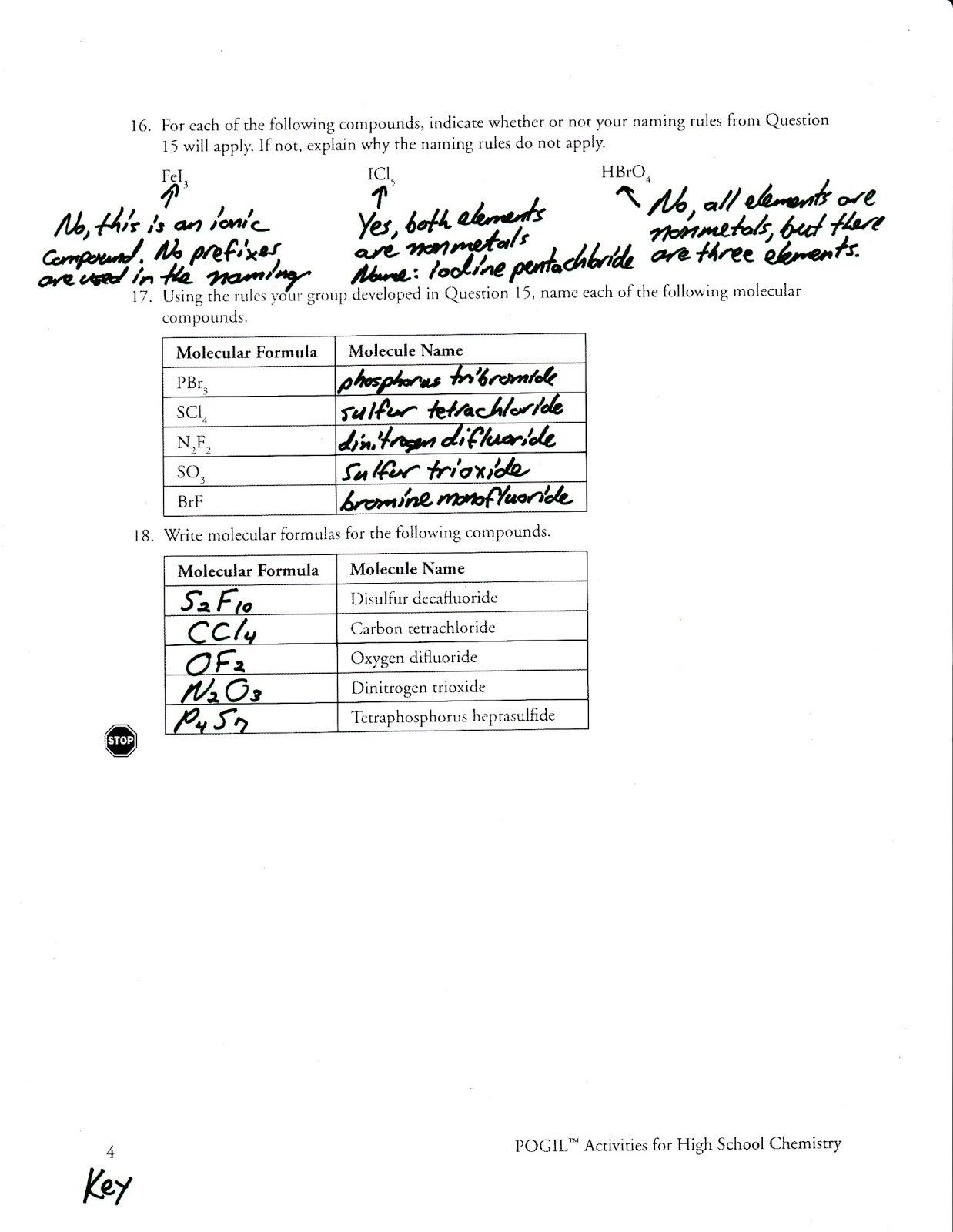 6 General Ionic And Covalent Compounds Worksheet Answers