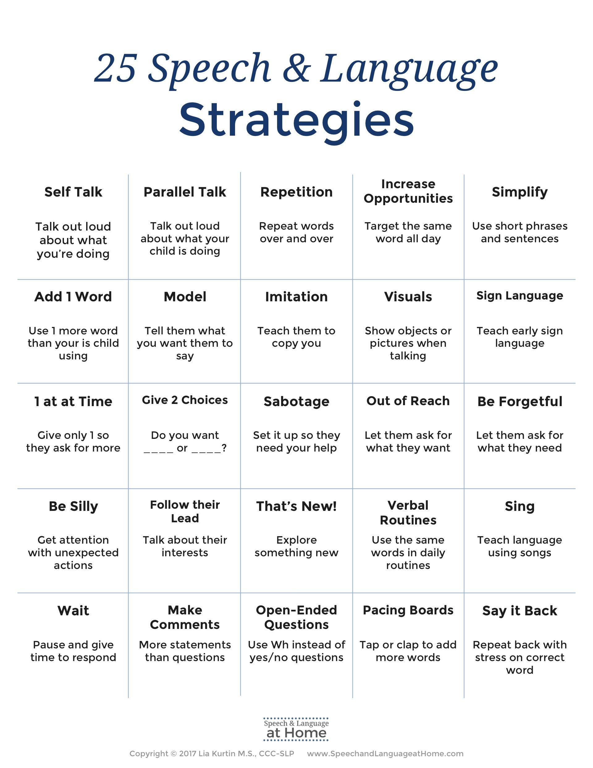 25 Speech And Language Strategies An Early Intervention