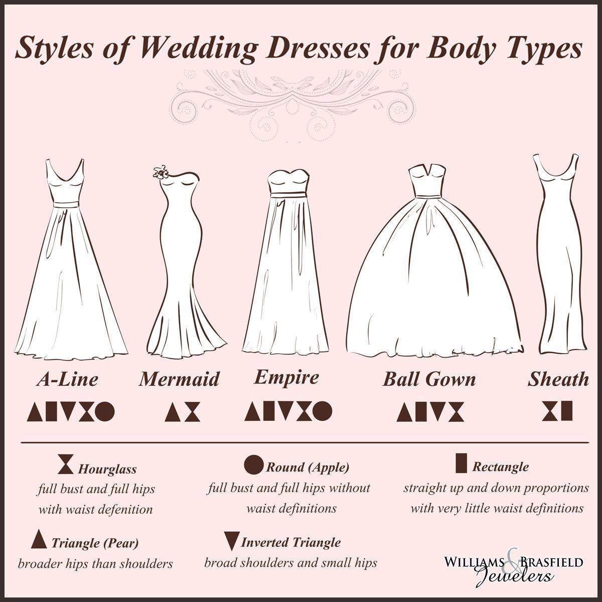 Design your own wedding dress for fun  Pin by Williamus u Brasfieldus Diamond Jewelers on Bridal Gowns