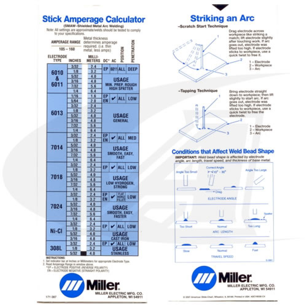 hight resolution of stick smaw calculator arc zone