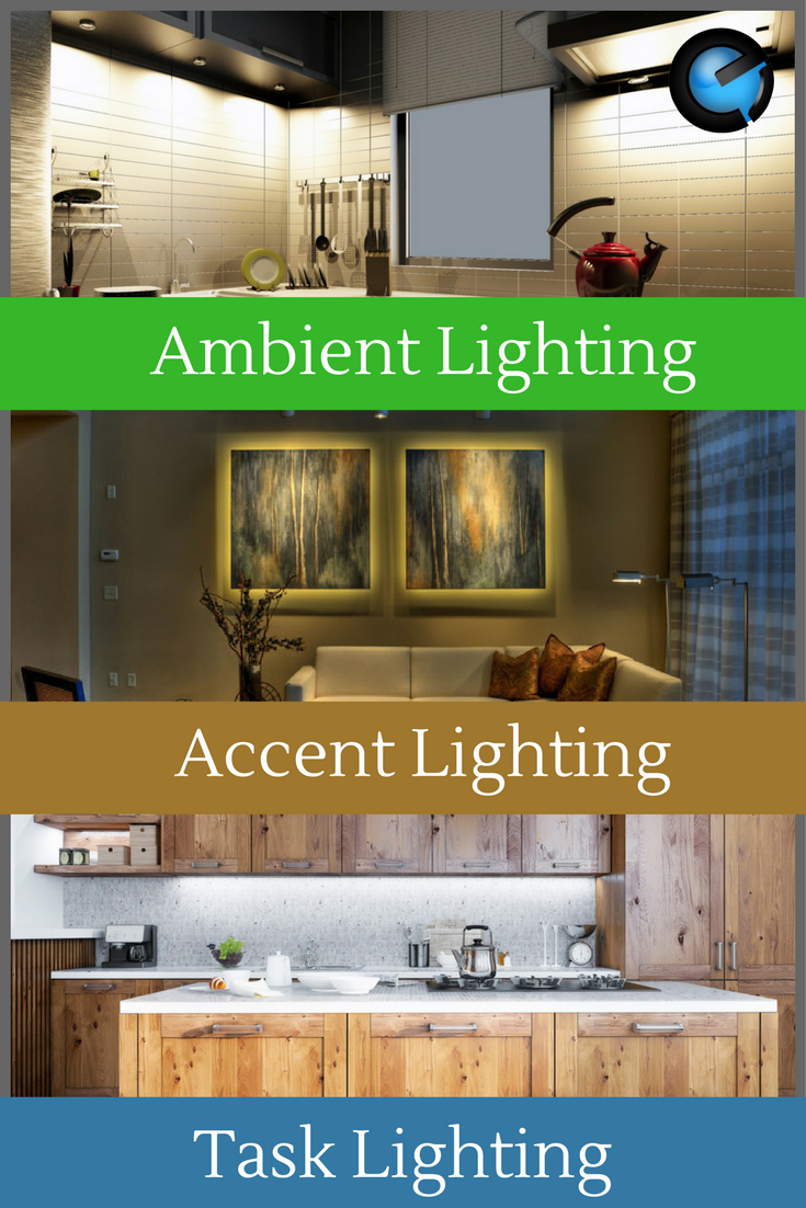 there are three basic types of lighting to incorporate in most rooms rh pinterest com