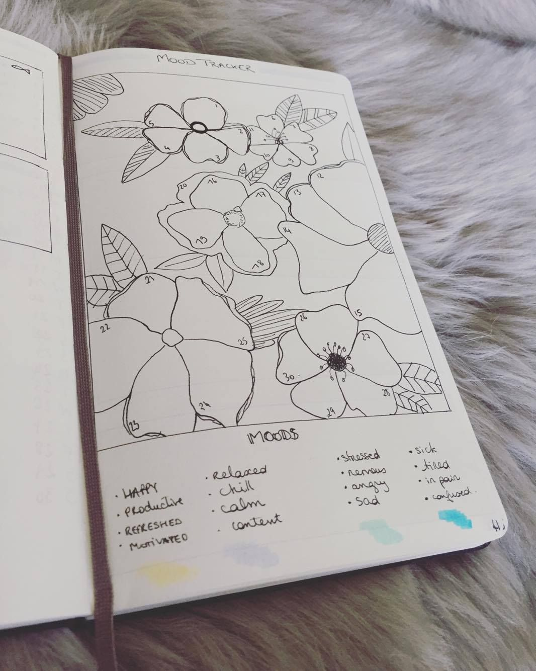 Flowhers mood tracker de mon bullet journal pour le mois d 39 avril bullet journal pinterest - Idee tracker bullet journal ...