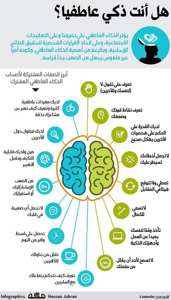 رسائل إيجابية On Twitter Life Skills Activities Learning Websites Skills Activities