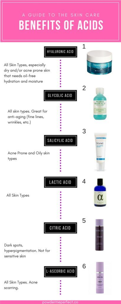 Acids In Skin Care Products And How They Work Natural Skin Care Skin Treatments Skin Care Secrets