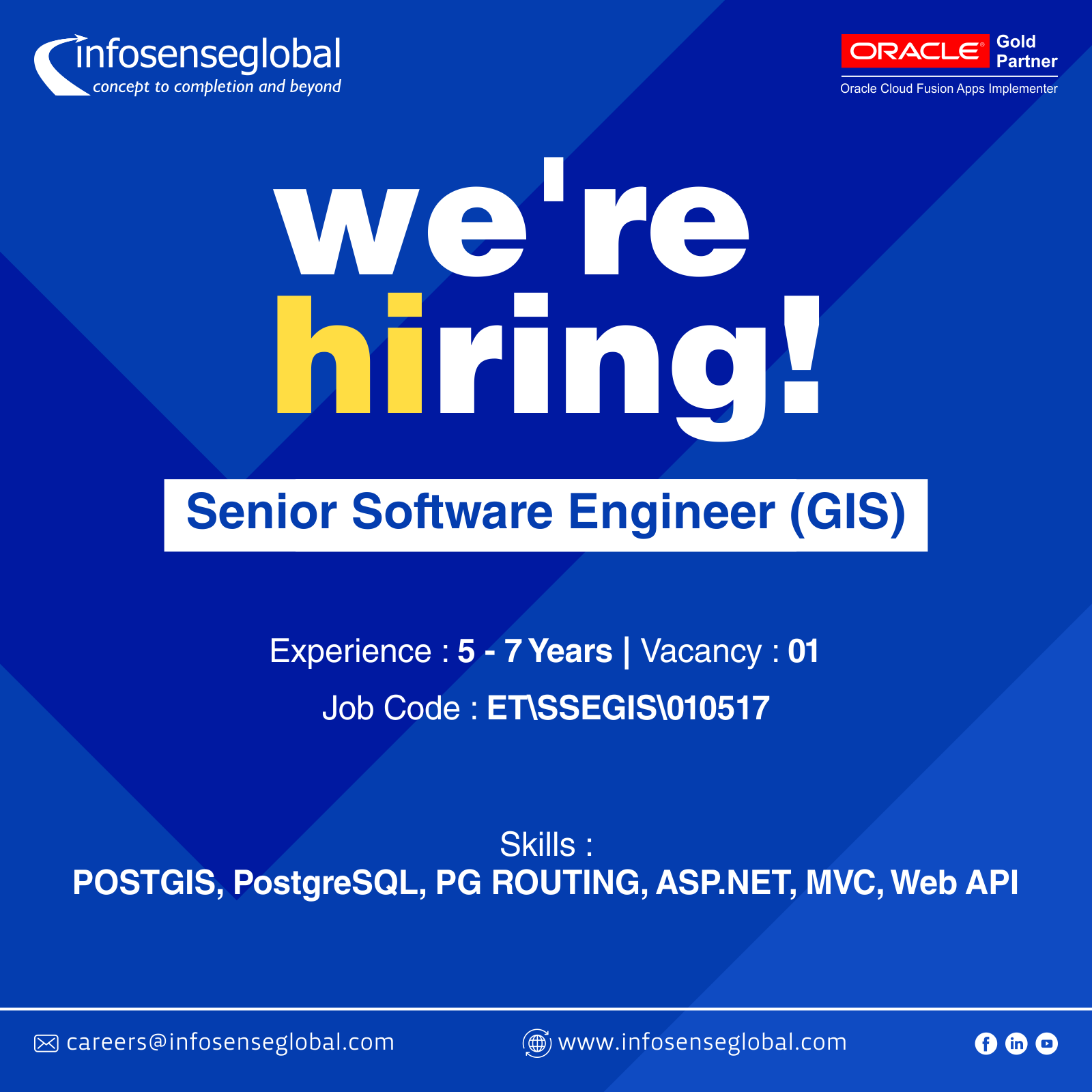 We Re Hiring Senior Software Engineer Gis Software Engineer Career Web Api