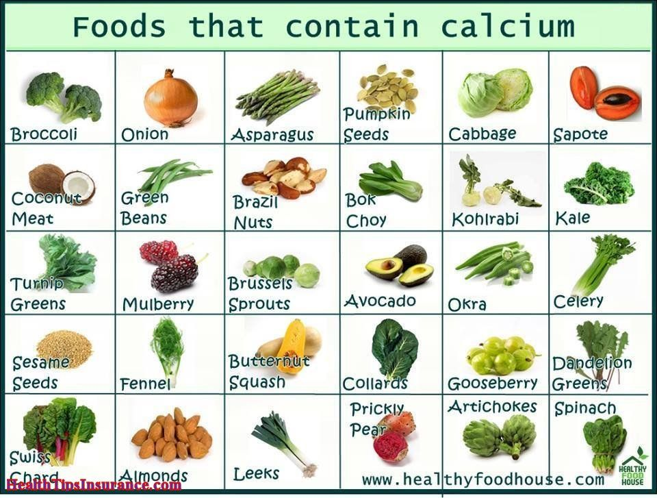 Calcium Food Sources Vegetarian List Health Insurance