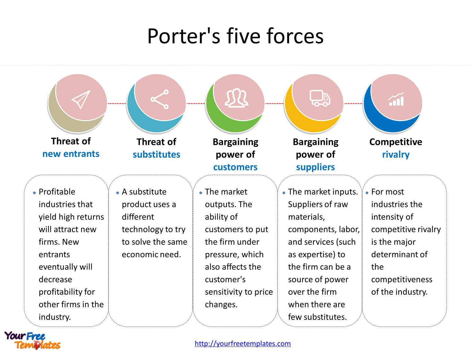 Porter Five forces Template Cool and Elegant Porter's Five