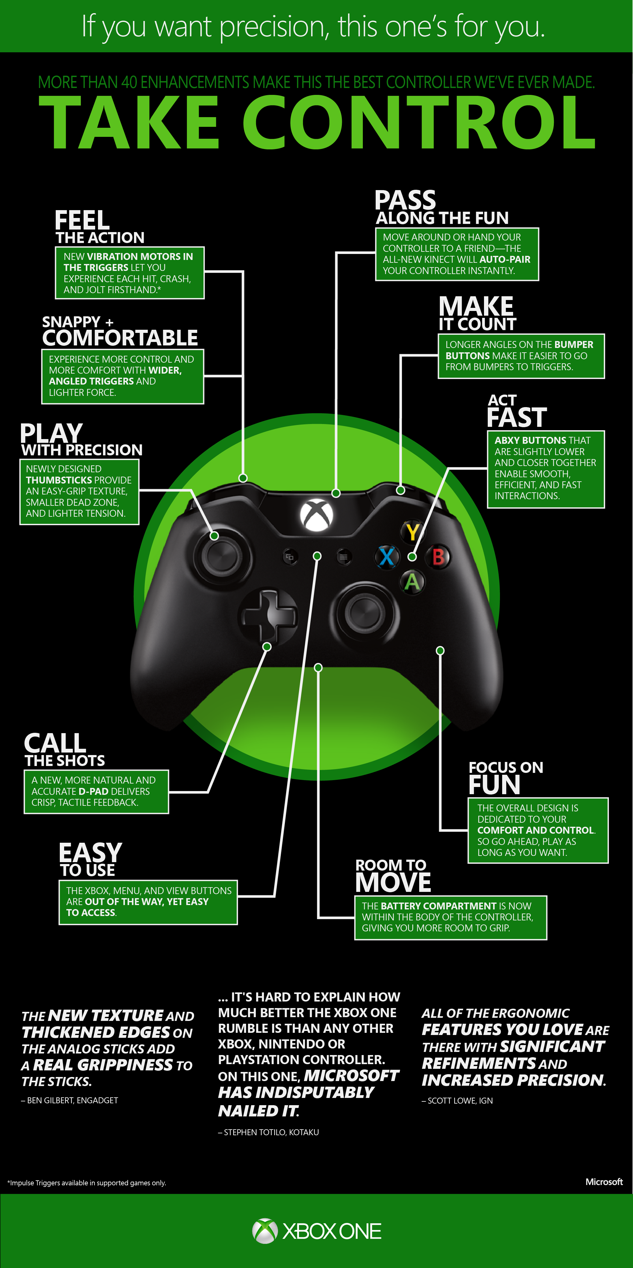 As A Gamer You Know That Your Controller Can Make Or Break A Game With The 40 Enhancements To The New Xbox One Controller Xbox One Controller Xbox One Xbox