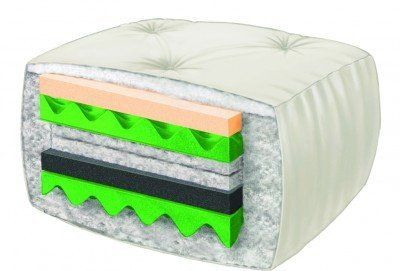Wolf Willow Natural Duct Full Futon Mattress By Wolf 253 00 A