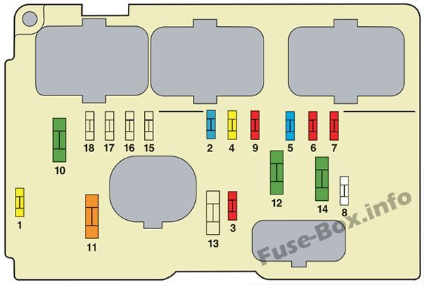 Under-hood fuse box diagram: Citroen C3 (2007, 2008) | Fuse box, Citroën  c3, Citroen | Citroen C2 Fuse Box Layout |  | Pinterest