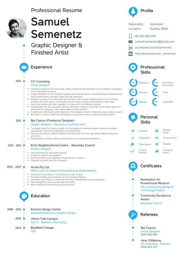Resume Cv By Samuel Semenetz Via Behance Modelos De Curriculum Vitae Curriculums Curriculum Vitae