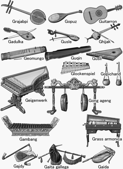 The names of musical instruments. from Gadulka to Gusli