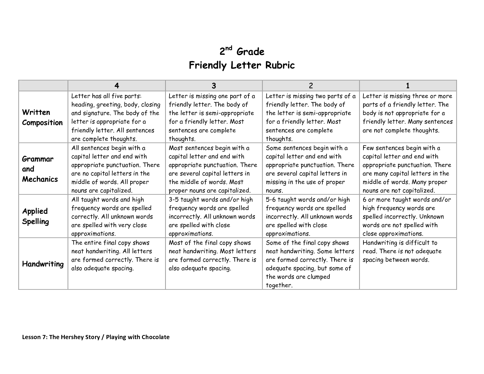 Second Grade  Nd Grade Friendly Letter Rubric  Writing