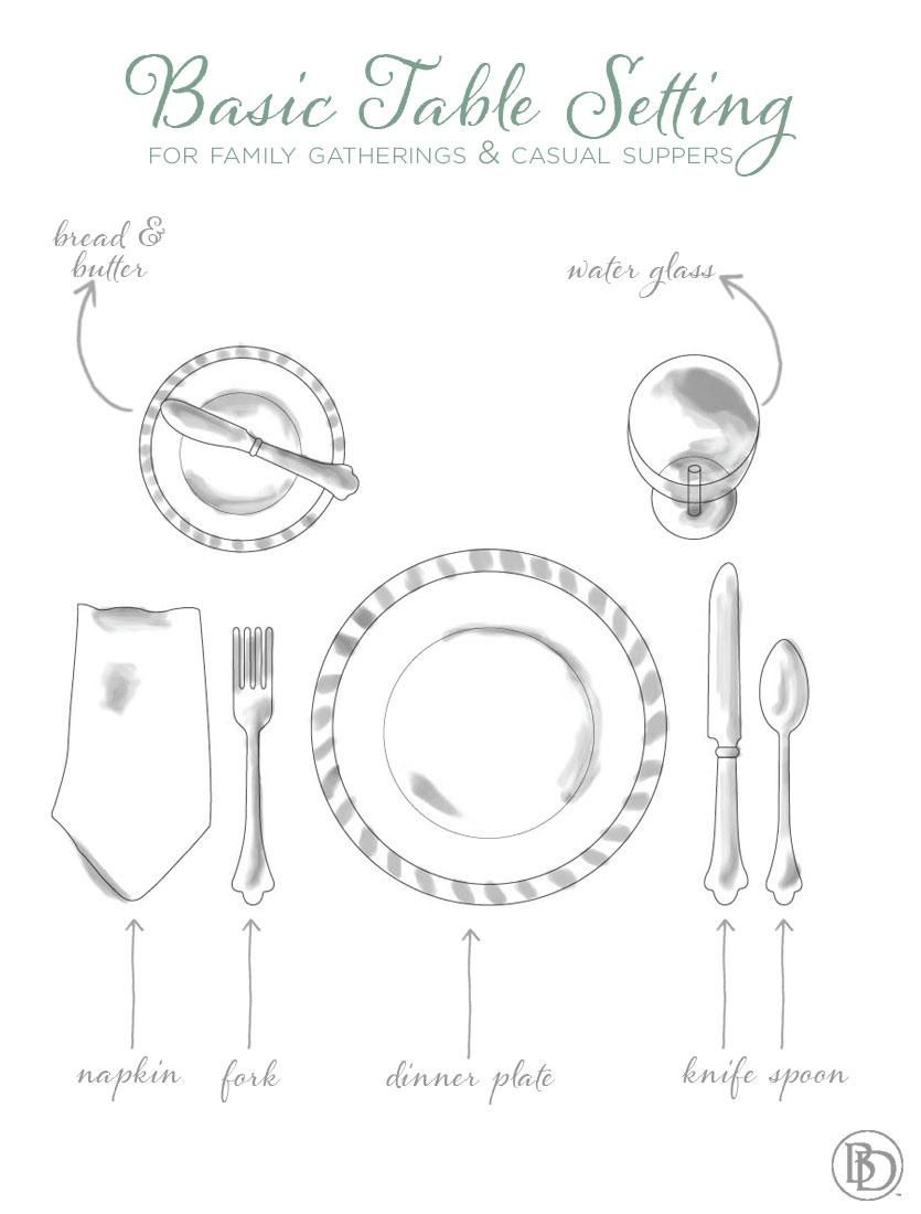 Simple dinner table setting - Guide To Basic Table Setting