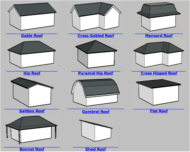 20 roof types for your awesome homes complete with the for Different house decor styles