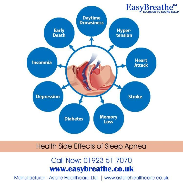 the causes effects and previous solutions of sleep deprivation The primary effect of sleep deprivation is excessive daytime sleepiness a sleep-deprived person is likely to a sleep-deprived person is likely to fall asleep when forced to sit still in a quiet or monotonous situation, such as during a meeting or class.