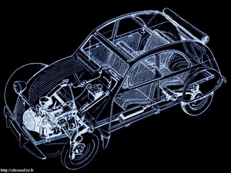 2 Cv Partage De 2 Cv Sur Facebook Amazing Cars Car Icons Cars