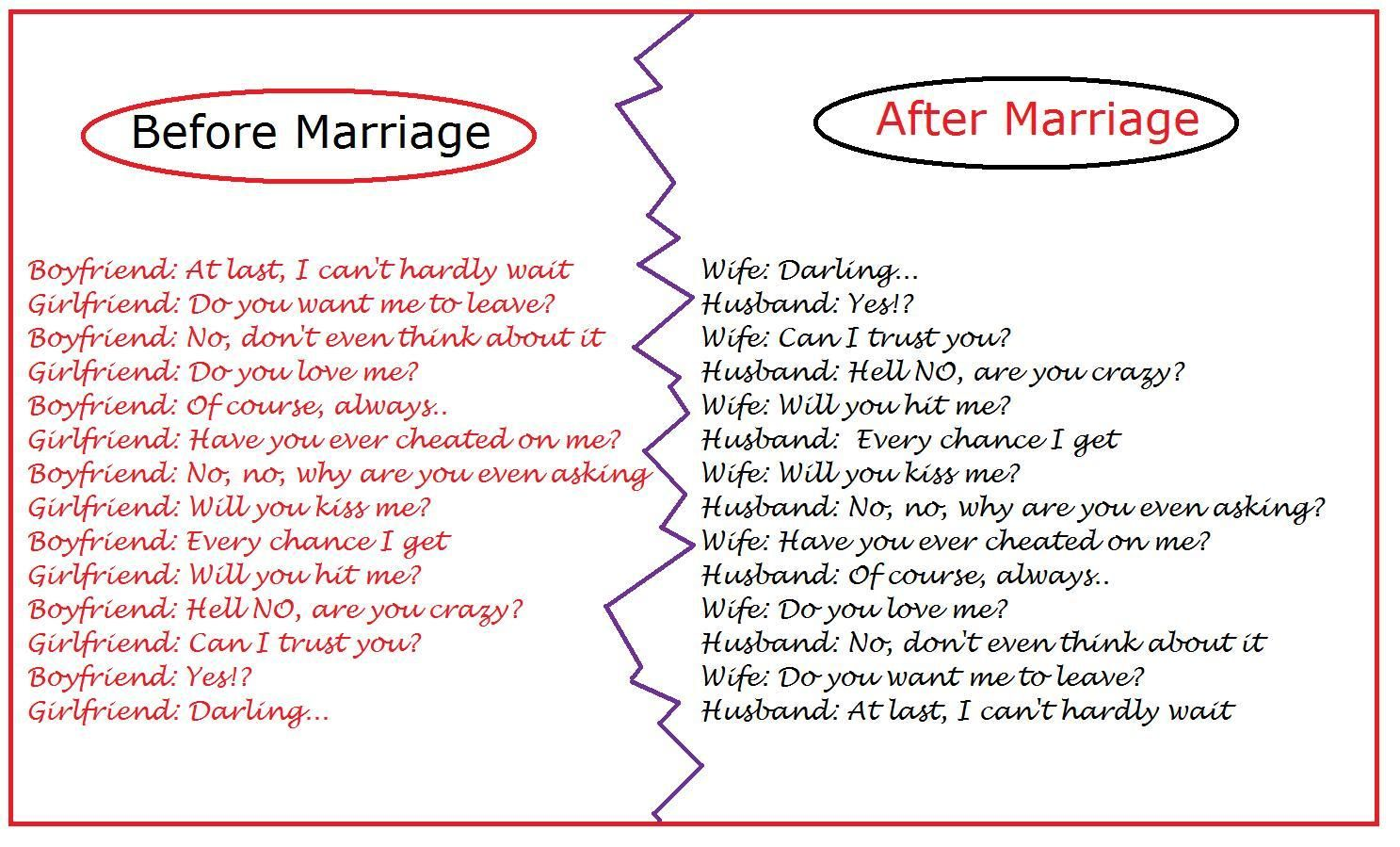 true love relationship images after and before marriage