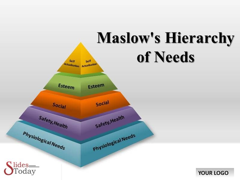 Maslow hierarchy of needs PowerPoint PresentationGet #Customized - summer powerpoint template