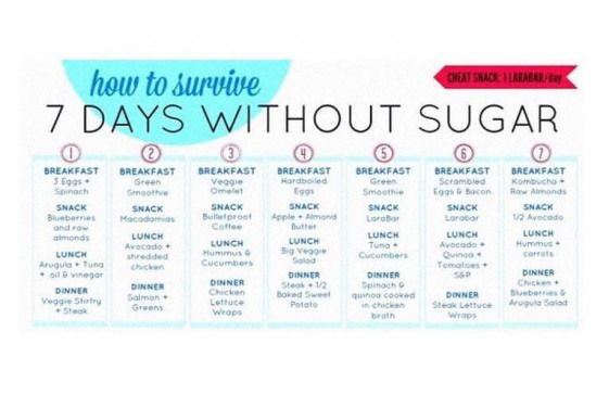 The 7 Day Sugar Detox with Menu and Plan Also a Shopping List and Weight Loss Program Too #detoxsmoothie #sugardetoxplan