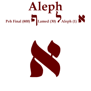 ALEPH: Is the first letter in the Hebrew Alphabet. Aleph is a 3-in-1 presentation, right segment consists of a Yod, the 1st. letter in the Name of the ...