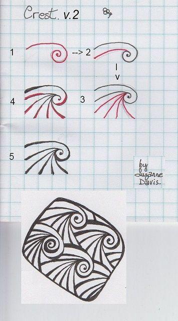 Simple Wave Pattern Disegni Pinterest Zentangle Muster