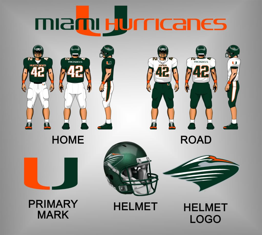 Desktop Wallpaper Your Best Free Desktop Wallpaper Miami Hurricanes Football Miami Hurricanes Hurricanes Football