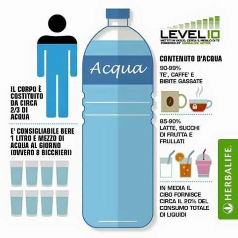 24++ Mezzo litro di acqua ideas in 2021