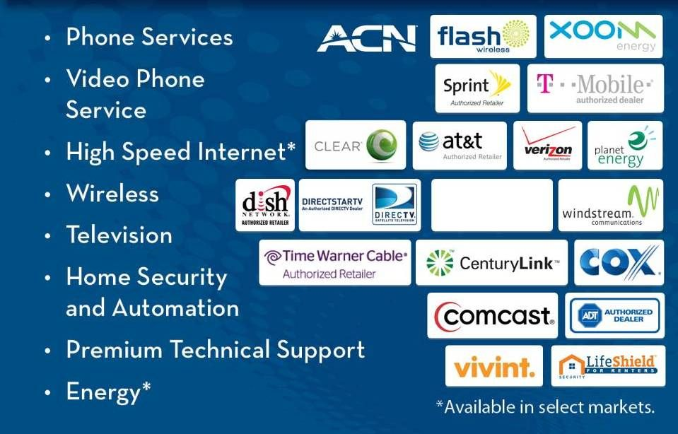 Services and providers for ACN | Phone service, Home based ...